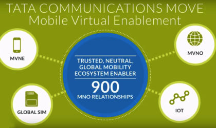 Tata Communication positions in IoT through acquisition of Netherland's Teleena