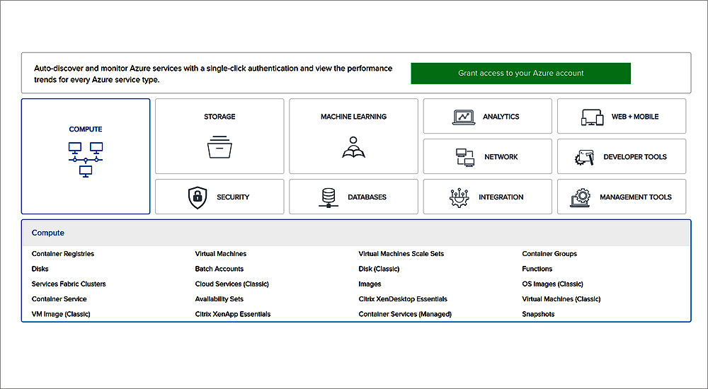 Using Site24x7 dashboards in digital operations
