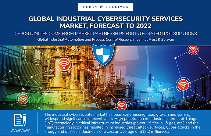 Industrial IoT creating opportunities for cybersecurity services, Frost & Sullivan