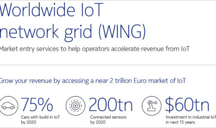 Nokia releases off the shelf, vertical market IoT solutions for global operators