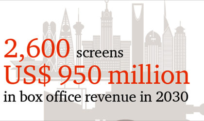 How liberalisation of cinema is transforming Saudi's entertainment market