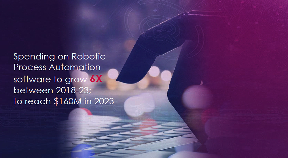 High spending in robotic process automation.