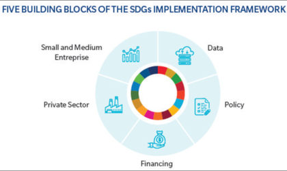 Oliver Wyman reports shortfall of $2.5T in 2030 sustainable development goals
