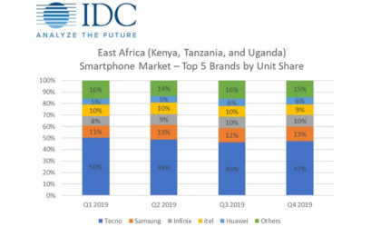 East Africa smartphone market to decline by -2% in 2020 says IDC