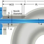Emerson's Rosemount Thermowell Design Accelerator