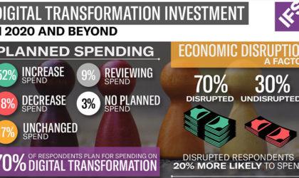 IFS finds concerns about economic disruption driving digital transformation spending