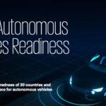 KPMG's 2020 Global Autonomous Vehicles Readiness Index
