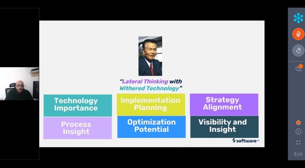 Sadiq Al-Shara, Principal Business Consultant, Software AG